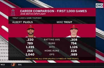 Mr. 3,000 vs. Mr. 1,000: how Albert Pujols and Mike Trout match up through 1,000 games
