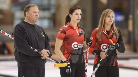 Curlers keeping an eye on Canada-China tensions ahead of Beijing World Cup