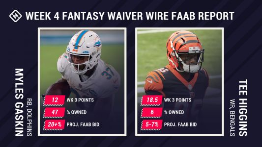 Fantasy Waiver Wire: FAAB Report for Week 4 pickups, free agents