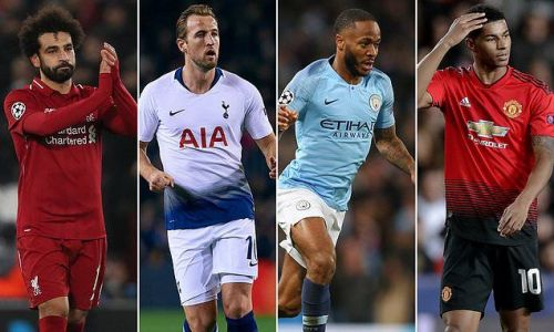 Champions League draw guide: Premier League teams to learn their fate