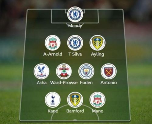 Premier League team of the week: Two Chelsea summer signings join Liverpool stars in BBC XI