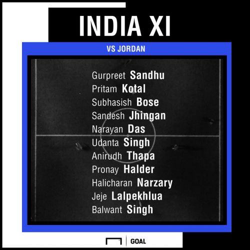 Jordan vs India: TV channel, live stream, squad news & preview