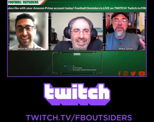 FO Radio Hour: Favorite NFL Playoff Bets and SIS Football Research Competition