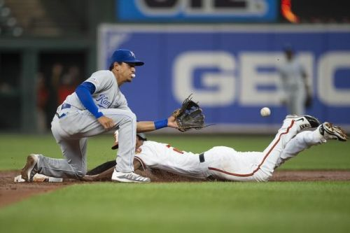 Baltimore Orioles vs. Kansas City Royals - 8/20/19 MLB Pick, Odds, and Prediction