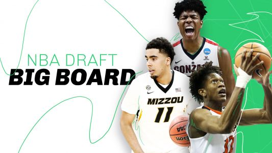 NBA Draft 2019 Big Board: Early prospect rankings lack true star potential