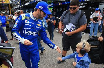Motte's Minute: Kids give hilarious answers when asked how old Jimmie Johnson is