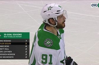 Tyler Seguin has FIVE 30-Goal Seasons