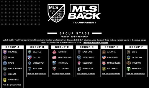 Everything you need to know about the MLS is Back Tournament