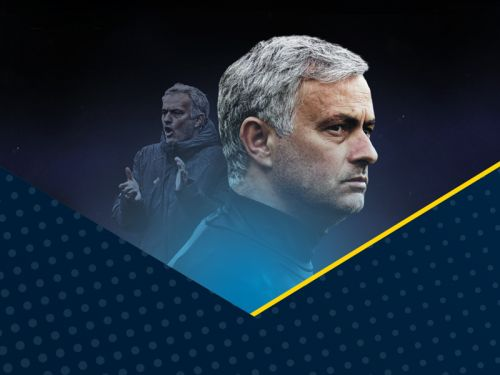 The Mourinho Paradox: Are you not entertained?